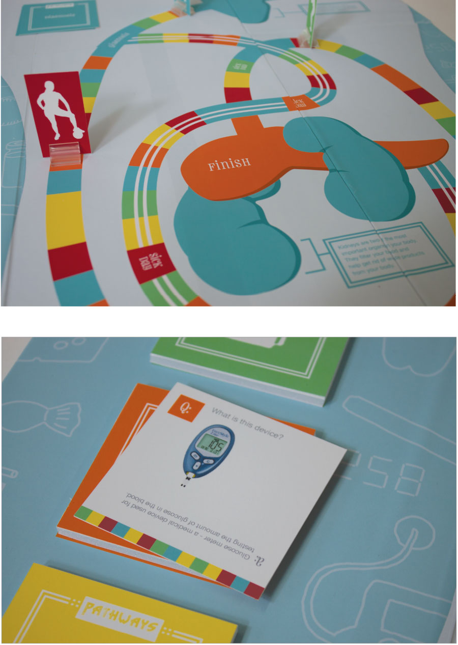 2015 Student Medical Packaging Design Award